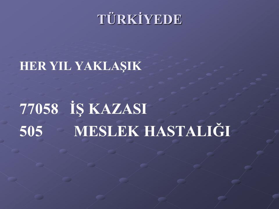 İŞ KAZALARIMESLEK HASTALIKLARI ÖLÜM 10378 SÜREKLİ İŞ GÖREMEZ 1600257