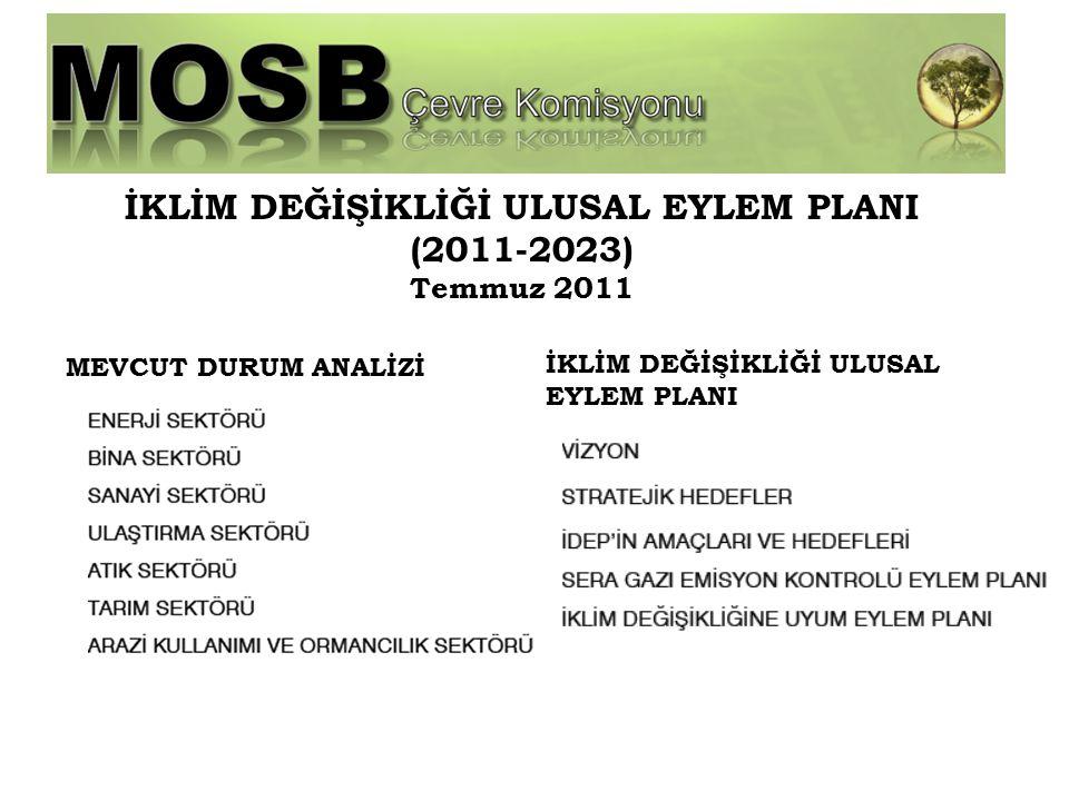 İKLİM DEĞİŞİKLİĞİ ULUSAL EYLEM PLANI (2011-2023) Temmuz 2011 MEVCUT DURUM ANALİZİ İKLİM DEĞİŞİKLİĞİ ULUSAL EYLEM PLANI