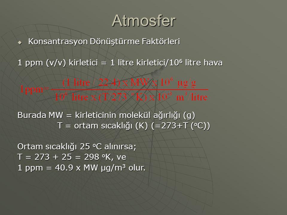 Atmosfer  Konsantrasyon Dönüştürme Faktörleri 1 ppm (v/v) kirletici = 1 litre kirletici/10 6 litre hava Burada MW = kirleticinin molekül ağırlığı (g)