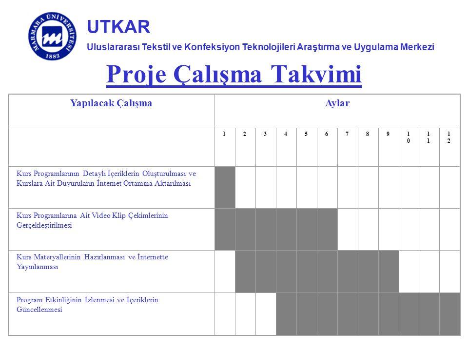 Uluslararası Tekstil ve Konfeksiyon Teknolojileri Araştırma ve Uygulama Merkezi UTKAR Proje Çalışma Takvimi Yapılacak ÇalışmaAylar 12345678910101 1212
