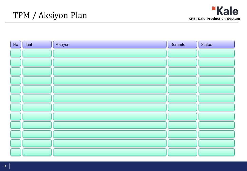 KPS: Kale Production System 12 Tarih Aksiyon Sorumlu Status No TPM / Aksiyon Plan