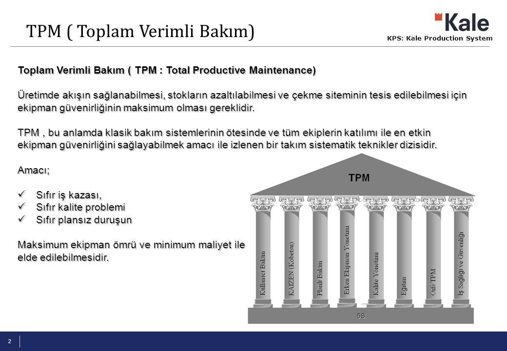 KPS: Kale Production System 2 Toplam Verimli Bakım ( TPM : Total Productive Maintenance) Üretimde akışın sağlanabilmesi, stokların azaltılabilmesi ve