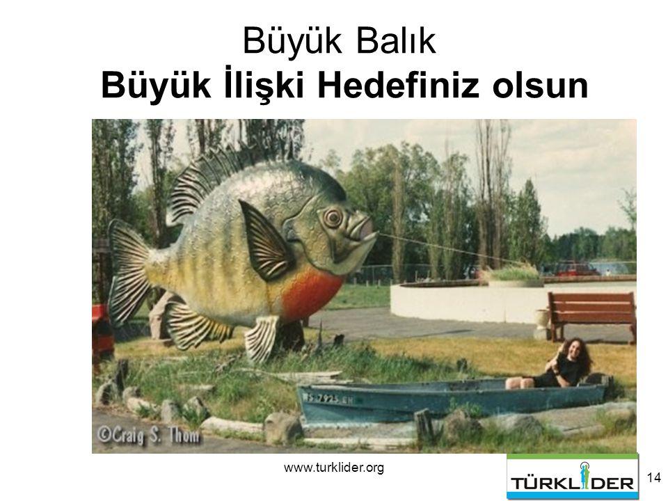 www.turklider.org 14 Büyük Balık Büyük İlişki Hedefiniz olsun
