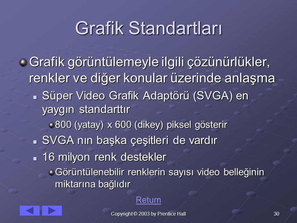 30Copyright © 2003 by Prentice Hall Grafik Standartları Grafik görüntülemeyle ilgili çözünürlükler, renkler ve diğer konular üzerinde anlaşma Süper Video Grafik Adaptörü (SVGA) en yaygın standarttır Süper Video Grafik Adaptörü (SVGA) en yaygın standarttır 800 (yatay) x 600 (dikey) piksel gösterir SVGA nın başka çeşitleri de vardır SVGA nın başka çeşitleri de vardır 16 milyon renk destekler 16 milyon renk destekler Görüntülenebilir renklerin sayısı video belleğinin miktarına bağlıdır Return