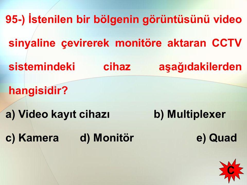 95-) İstenilen bir bölgenin görüntüsünü video sinyaline çevirerek monitöre aktaran CCTV sistemindeki cihaz aşağıdakilerden hangisidir.