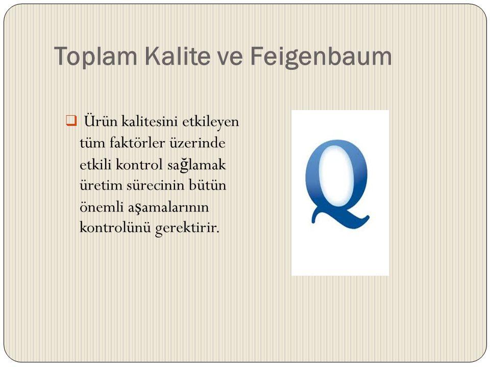 Toplam Kalite ve Feigenbaum  Ürün kalitesini etkileyen tüm faktörler üzerinde etkili kontrol sa ğ lamak üretim sürecinin bütün önemli a ş amalarının