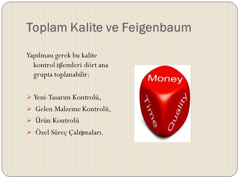 Toplam Kalite ve Feigenbaum Yapılması gerek bu kalite kontrol i ş lemleri dört ana grupta toplanabilir:  Yeni-Tasarım Kontrolü,  Gelen Malzeme Kontr