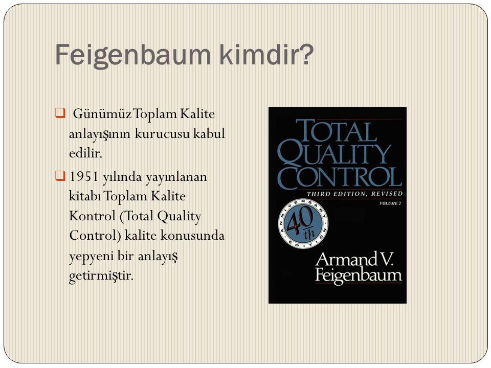 Feigenbaum kimdir?  Günümüz Toplam Kalite anlayı ş ının kurucusu kabul edilir.  1951 yılında yayınlanan kitabı Toplam Kalite Kontrol (Total Quality
