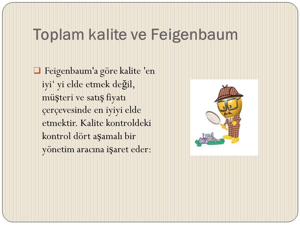 Toplam kalite ve Feigenbaum  Feigenbaum'a göre kalite 'en iyi' yi elde etmek de ğ il, mü ş teri ve satı ş fiyatı çerçevesinde en iyiyi elde etmektir.