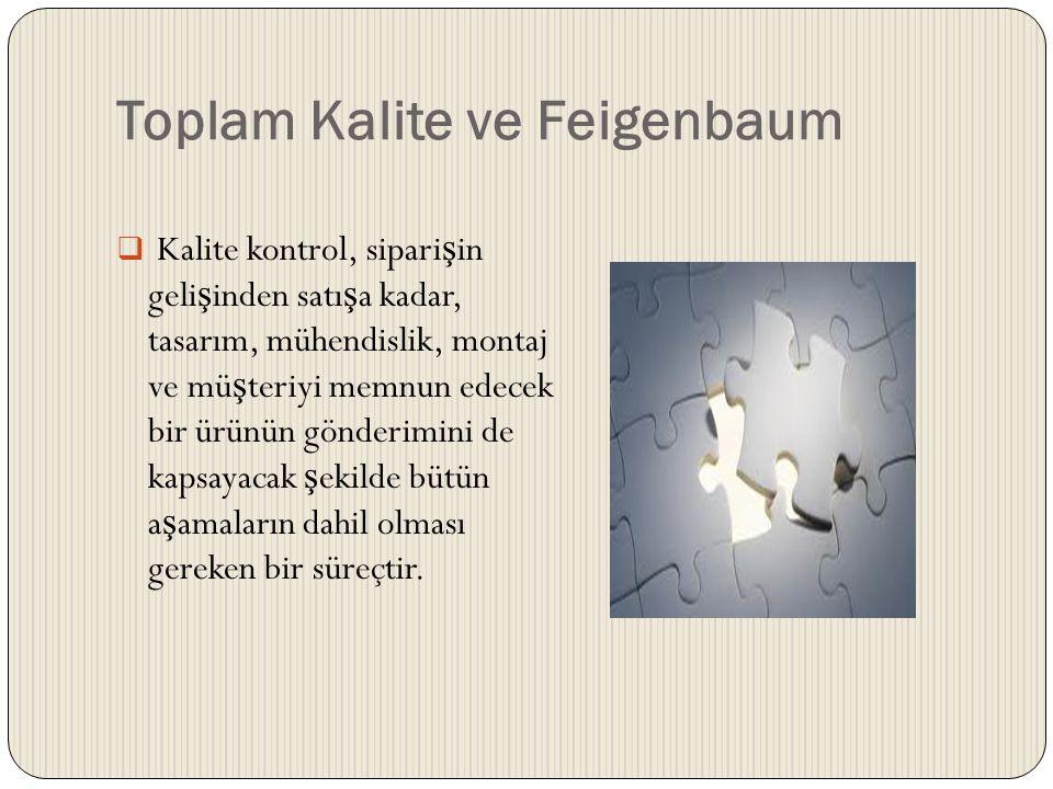 Toplam Kalite ve Feigenbaum  Toplam kalite anlayı ş ı, tüm süreçler tamamlandıktan sonra kontrol etmekten ziyade, kaliteyi ba ş tan sa ğ lamaya dayanır.