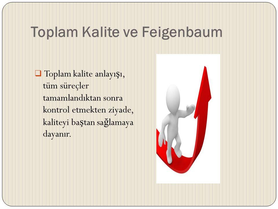 Toplam Kalite ve Feigenbaum  Ürün kalitesini etkileyen tüm faktörler üzerinde etkili kontrol sa ğ lamak üretim sürecinin bütün önemli a ş amalarının kontrolünü gerektirir.