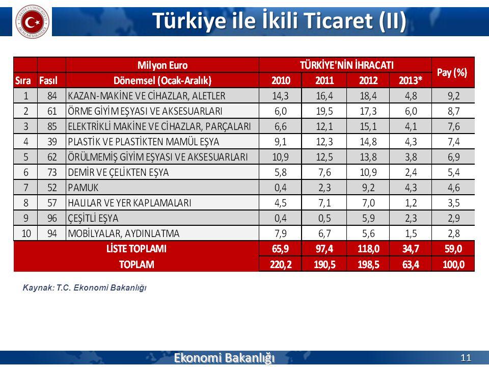 Türkiye ile İkili Ticaret (II) Ekonomi Bakanlığı 11 Kaynak: T.C. Ekonomi Bakanlığı