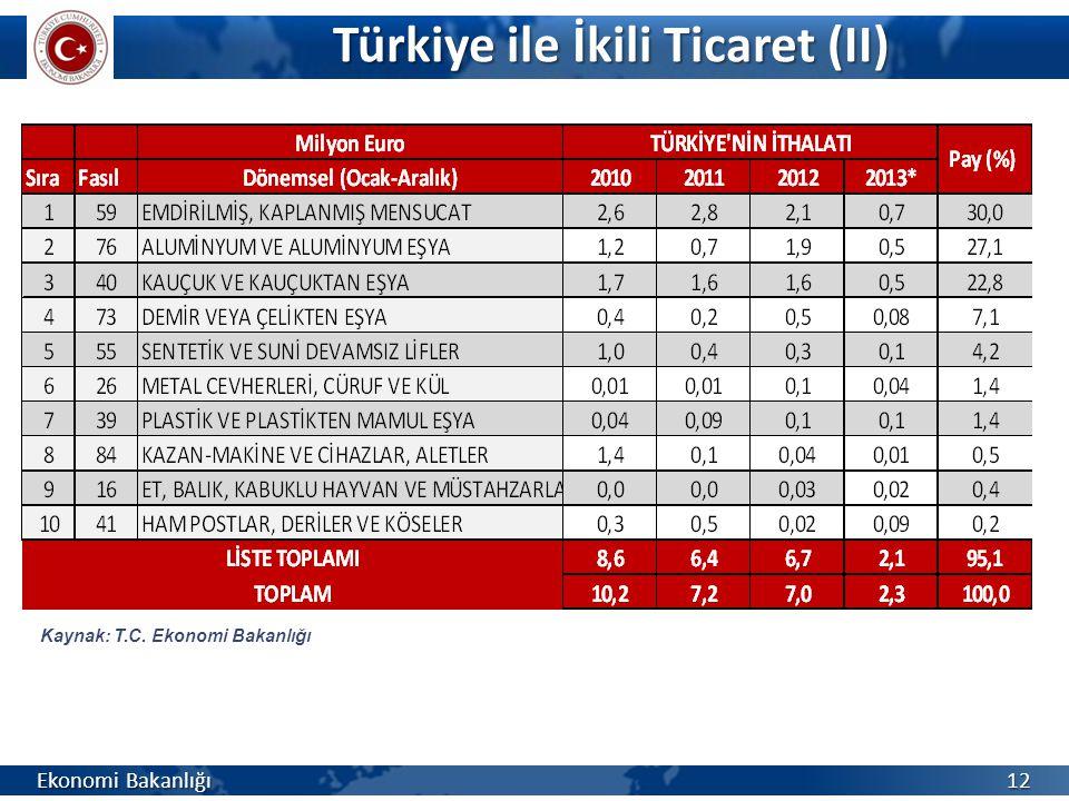 Türkiye ile İkili Ticaret (II) Ekonomi Bakanlığı 12 Kaynak: T.C. Ekonomi Bakanlığı