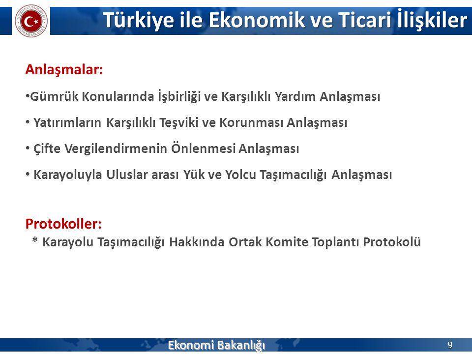 Türkiye ile Ekonomik ve Ticari İlişkiler Anlaşmalar: Gümrük Konularında İşbirliği ve Karşılıklı Yardım Anlaşması Yatırımların Karşılıklı Teşviki ve Ko