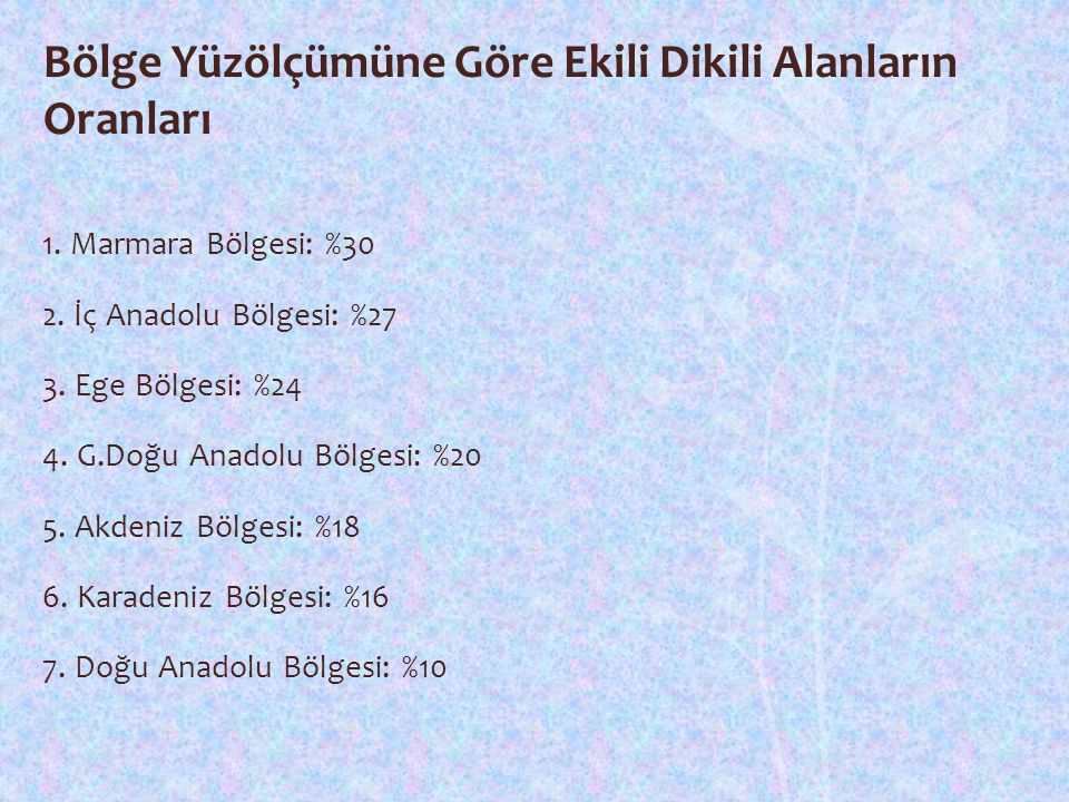Bölge Yüzölçümüne Göre Ekili Dikili Alanların Oranları 1. Marmara Bölgesi: %30 2. İç Anadolu Bölgesi: %27 3. Ege Bölgesi: %24 4. G.Doğu Anadolu Bölges
