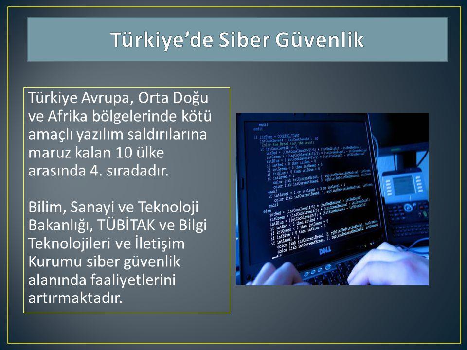 Türkiye Avrupa, Orta Doğu ve Afrika bölgelerinde kötü amaçlı yazılım saldırılarına maruz kalan 10 ülke arasında 4. sıradadır. Bilim, Sanayi ve Teknolo