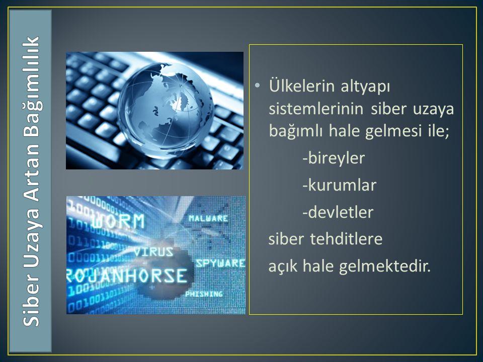 Ülkelerin altyapı sistemlerinin siber uzaya bağımlı hale gelmesi ile; -bireyler -kurumlar -devletler siber tehditlere açık hale gelmektedir.