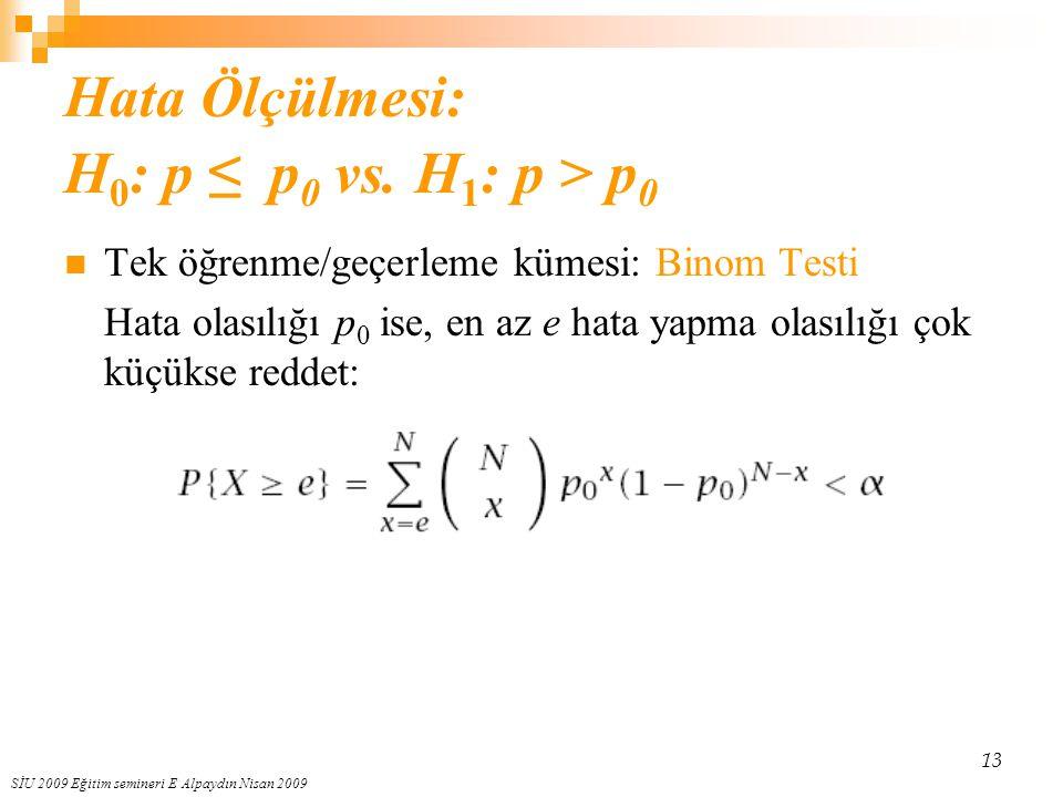 SİU 2009 Eğitim semineri E Alpaydın Nisan 2009 13 Hata Ölçülmesi: H 0 : p ≤ p 0 vs. H 1 : p > p 0 Tek öğrenme/geçerleme kümesi: Binom Testi Hata olası