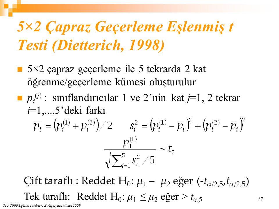 SİU 2009 Eğitim semineri E Alpaydın Nisan 2009 17 5×2 Çapraz Geçerleme Eşlenmiş t Testi (Dietterich, 1998) 5×2 çapraz geçerleme ile 5 tekrarda 2 kat ö