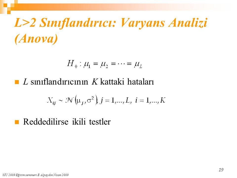 SİU 2009 Eğitim semineri E Alpaydın Nisan 2009 19 L>2 Sınıflandırıcı: Varyans Analizi (Anova) L sınıflandırıcının K kattaki hataları Reddedilirse ikil