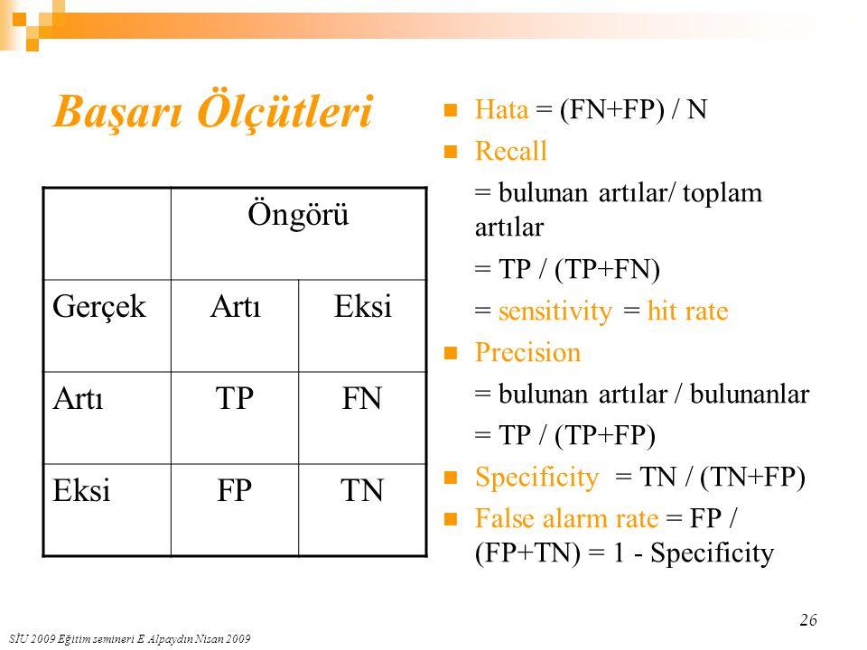 SİU 2009 Eğitim semineri E Alpaydın Nisan 2009 26 Başarı Ölçütleri Hata = (FN+FP) / N Recall = bulunan artılar/ toplam artılar = TP / (TP+FN) = sensit