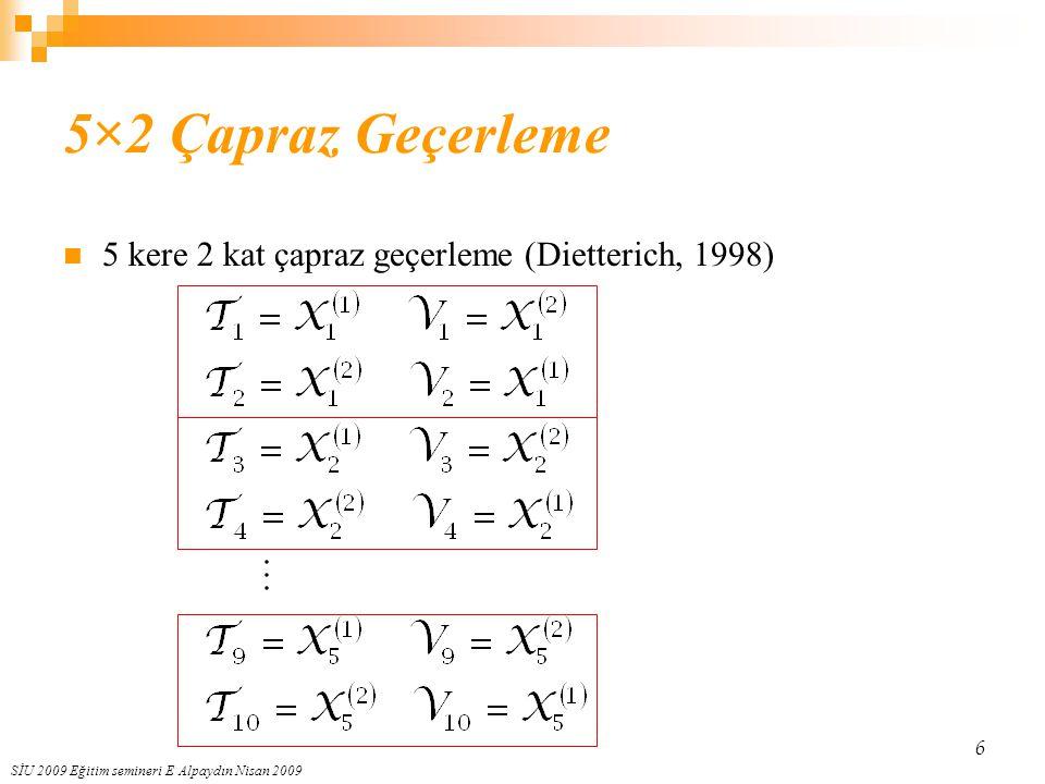 SİU 2009 Eğitim semineri E Alpaydın Nisan 2009 6 5×2 Çapraz Geçerleme 5 kere 2 kat çapraz geçerleme (Dietterich, 1998)