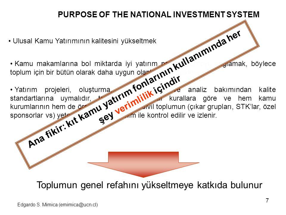 Edgardo S. Mimica (emimica@ucn.cl) 6 Ulusal Yatırım Sistemi (NIS) Yasal çerçevesi (özet) Kanunlar: Ulusal Finans Yönetimi Kanunlar : Planlama Bakanlığ
