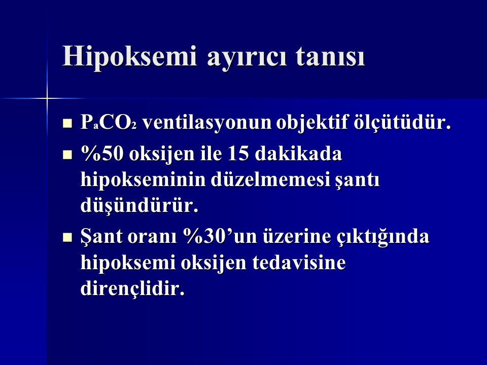 Hipoksemi ayırıcı tanısı P a CO 2 ventilasyonun objektif ölçütüdür.