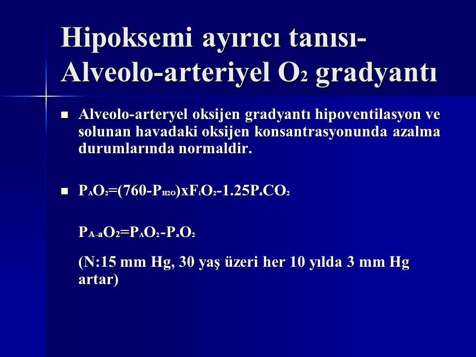Hipoksemi ayırıcı tanısı- Alveolo-arteriyel O 2 gradyantı Alveolo-arteryel oksijen gradyantı hipoventilasyon ve solunan havadaki oksijen konsantrasyonunda azalma durumlarında normaldir.