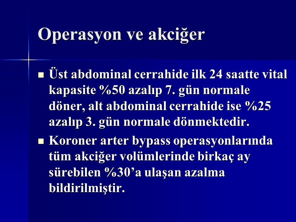 Operasyon ve akciğer Üst abdominal cerrahide ilk 24 saatte vital kapasite %50 azalıp 7.