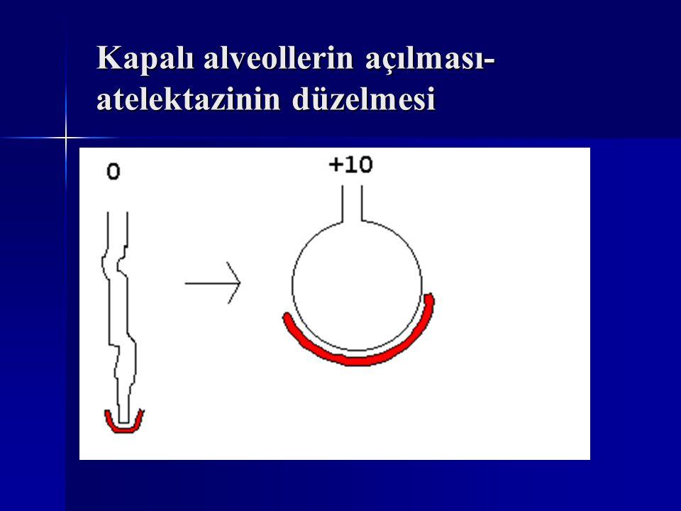 Kapalı alveollerin açılması- atelektazinin düzelmesi