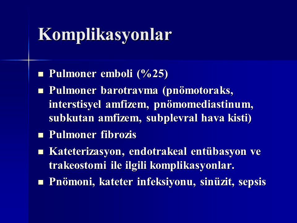 Komplikasyonlar Pulmoner emboli (%25) Pulmoner emboli (%25) Pulmoner barotravma (pnömotoraks, interstisyel amfizem, pnömomediastinum, subkutan amfizem, subplevral hava kisti) Pulmoner barotravma (pnömotoraks, interstisyel amfizem, pnömomediastinum, subkutan amfizem, subplevral hava kisti) Pulmoner fibrozis Pulmoner fibrozis Kateterizasyon, endotrakeal entübasyon ve trakeostomi ile ilgili komplikasyonlar.