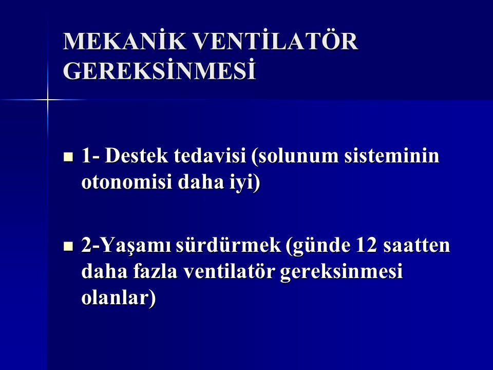 MEKANİK VENTİLATÖR GEREKSİNMESİ 1- Destek tedavisi (solunum sisteminin otonomisi daha iyi) 1- Destek tedavisi (solunum sisteminin otonomisi daha iyi) 2-Yaşamı sürdürmek (günde 12 saatten daha fazla ventilatör gereksinmesi olanlar) 2-Yaşamı sürdürmek (günde 12 saatten daha fazla ventilatör gereksinmesi olanlar)