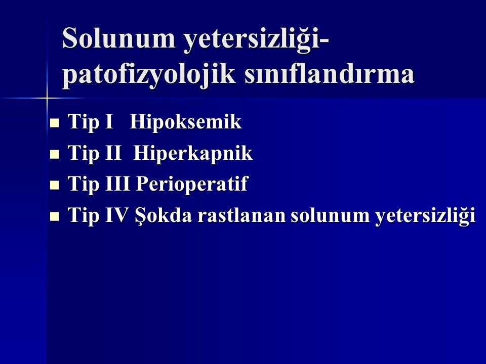 Solunum yetersizliği- patofizyolojik sınıflandırma Tip I Hipoksemik Tip I Hipoksemik Tip II Hiperkapnik Tip II Hiperkapnik Tip III Perioperatif Tip III Perioperatif Tip IV Şokda rastlanan solunum yetersizliği Tip IV Şokda rastlanan solunum yetersizliği