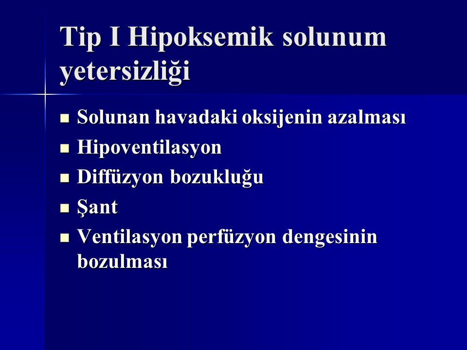 Tip I Hipoksemik solunum yetersizliği Solunan havadaki oksijenin azalması Solunan havadaki oksijenin azalması Hipoventilasyon Hipoventilasyon Diffüzyon bozukluğu Diffüzyon bozukluğu Şant Şant Ventilasyon perfüzyon dengesinin bozulması Ventilasyon perfüzyon dengesinin bozulması