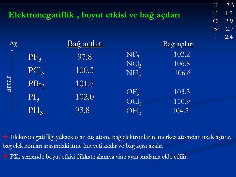 Bağ açıları Bağ açıları PF 3 97.8 PCl 3 100.3 PBr 3 101.5 PI 3 102.0 PH 3 93.8 Elektronegatiflik, boyut etkisi ve bağ açıları  Elektronegatifliği yük
