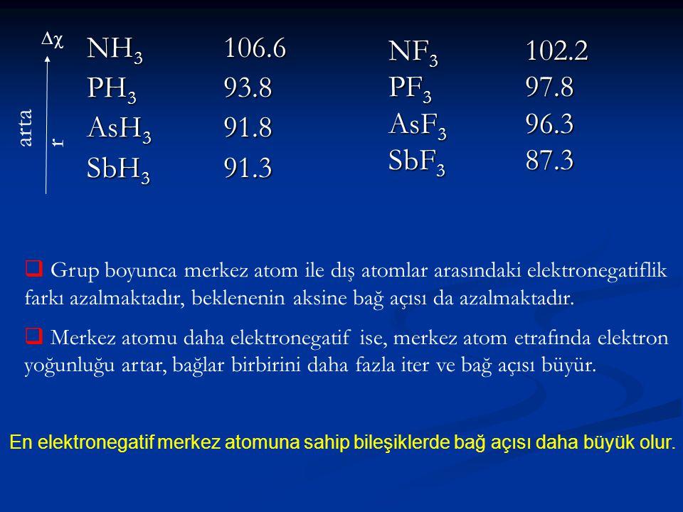 NH 3 106.6 PH 3 93.8 AsH 3 91.8 SbH 3 91.3 NF 3 102.2 PF 3 97.8 AsF 3 96.3 SbF 3 87.3  Grup boyunca merkez atom ile dış atomlar arasındaki elektroneg