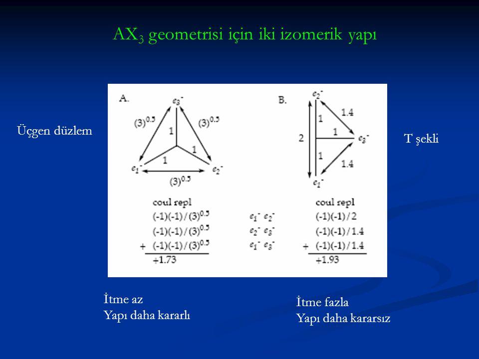 2AX 2 D  h doğrusal LinearBeF 2 180° 3AX 3 D 3h üçgen düzlem trigonal planarBF3120° AX 2 EC 2v V-şekli SnCl 2 4 AX 4 T d dörtyüzlü tetrahedralCH 4 109.5 AX 3 EC 3v üçgen primaNH 3 AX 2 E 2 C 2v V-şekliH 2 O 5AX 5 D 3h üçgençift piramit trigonal planarPCl 5 90/120 AX 4 EC 2v tahtaveralli /bozulmuş dörtyüzlüSF 4 AX 3 E 2 C 2v T-şekli ClF 3 AX 2 E 3 D  h doğrusalI 3 − 6 AX 6 O h sekizyüzlü octahedralSF 6 90 AX 5 EC 4v karepiramit BrF 5 AX 4 E 2 D 4h karedüzlemXeF 4 7 AX 7 C 5h beşgençift piramit pentagonal b.IF 7 72/90 8 AX 8 D 4d kare antiprima square antiprismTaF 8 70.5/99.6 /109.5 SS molekül Molekül şekli örnek ideal açılar