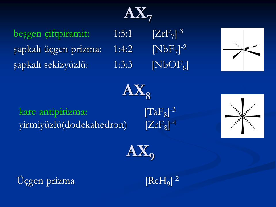AX7AX7AX7AX7 beşgen çiftpiramit: 1:5:1 [ZrF 7 ] -3 şapkalı üçgen prizma:1:4:2 [NbF 7 ] -2 şapkalı sekizyüzlü:1:3:3 [NbOF 6 ] AX8AX8AX8AX8 kare antipir