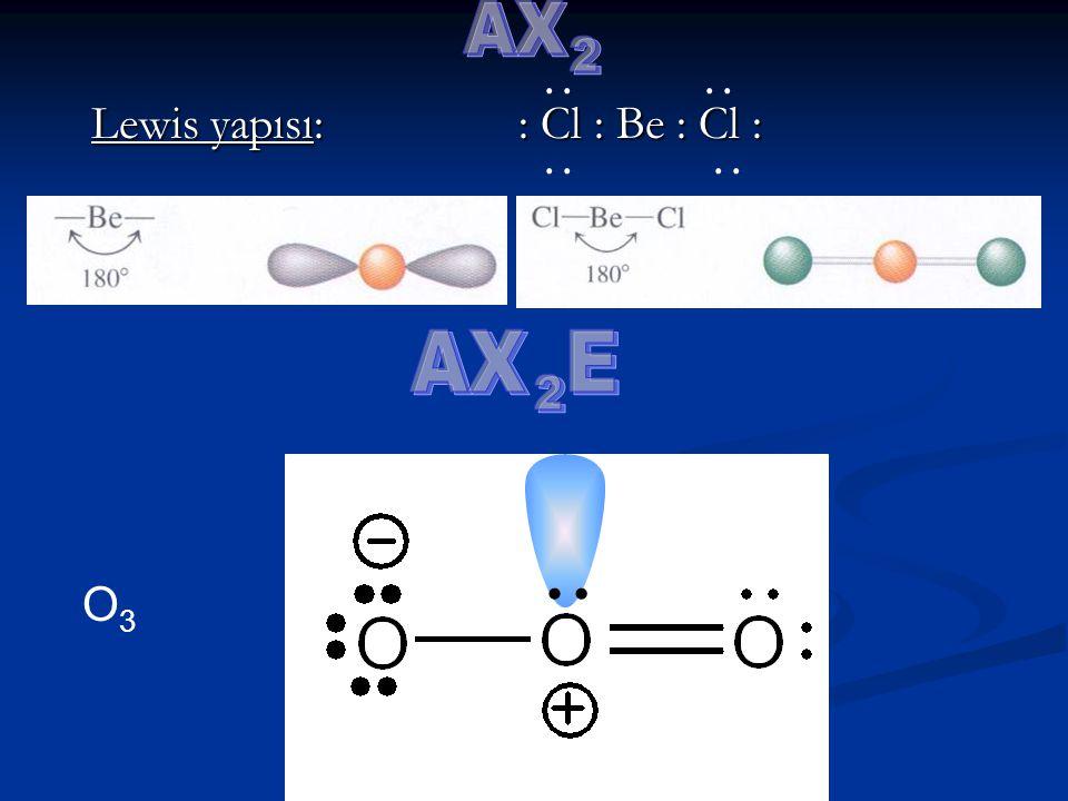 NH 3 106.6 PH 3 93.8 AsH 3 91.8 SbH 3 91.3 NF 3 102.2 PF 3 97.8 AsF 3 96.3 SbF 3 87.3  Grup boyunca merkez atom ile dış atomlar arasındaki elektronegatiflik farkı azalmaktadır, beklenenin aksine bağ açısı da azalmaktadır.