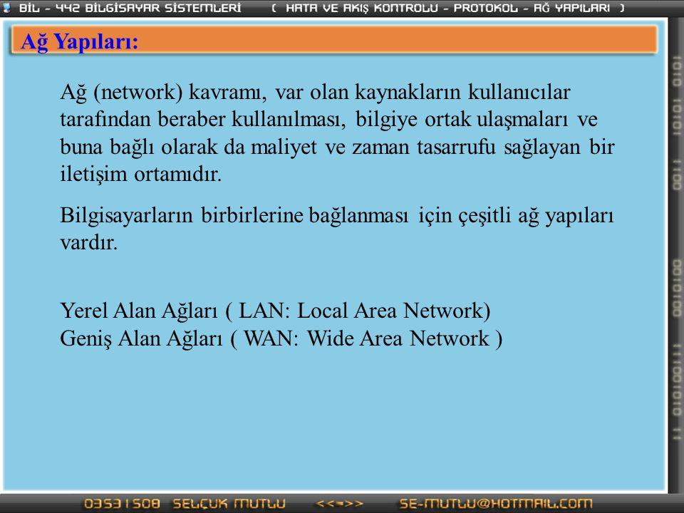 Ağ Yapıları: Ağ (network) kavramı, var olan kaynakların kullanıcılar tarafından beraber kullanılması, bilgiye ortak ulaşmaları ve buna bağlı olarak da