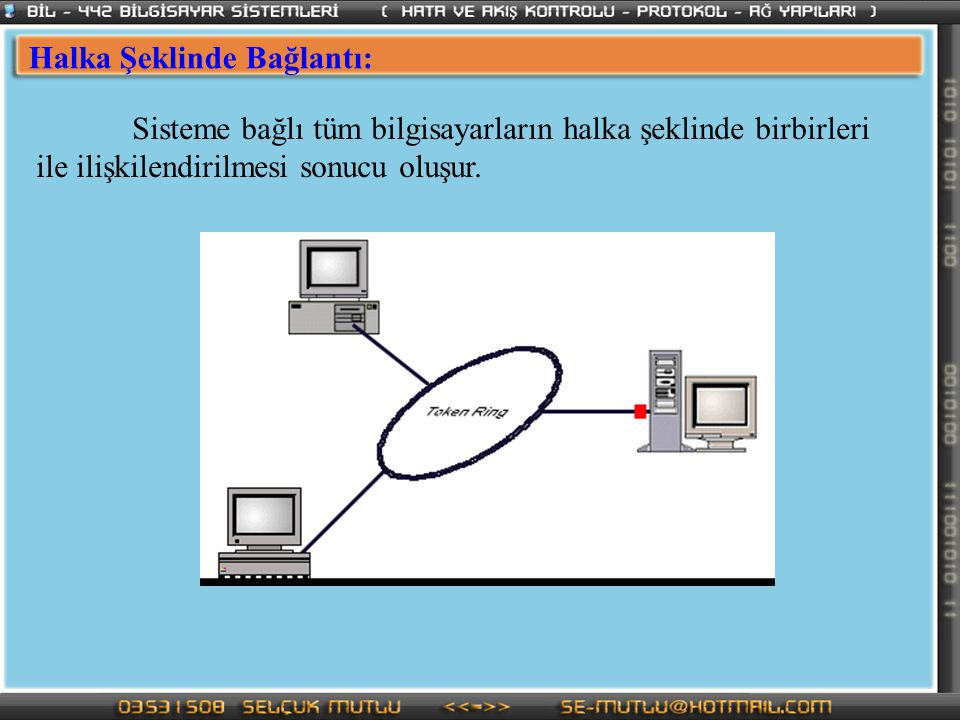 Halka Şeklinde Bağlantı: Sisteme bağlı tüm bilgisayarların halka şeklinde birbirleri ile ilişkilendirilmesi sonucu oluşur.