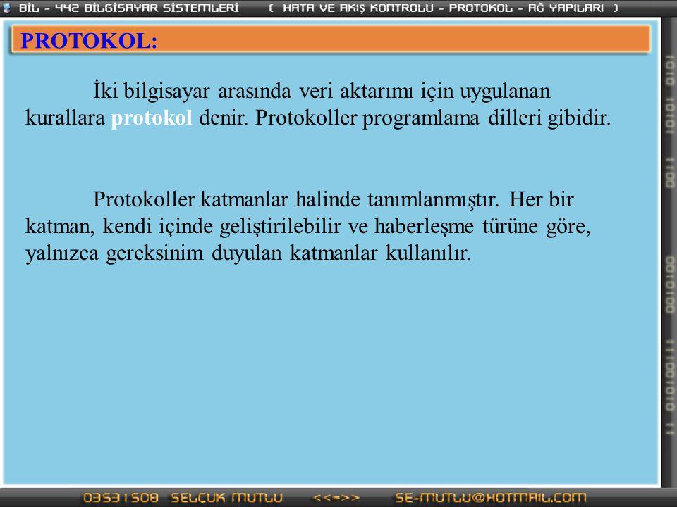 PROTOKOL: İki bilgisayar arasında veri aktarımı için uygulanan kurallara protokol denir. Protokoller programlama dilleri gibidir. Protokoller katmanla