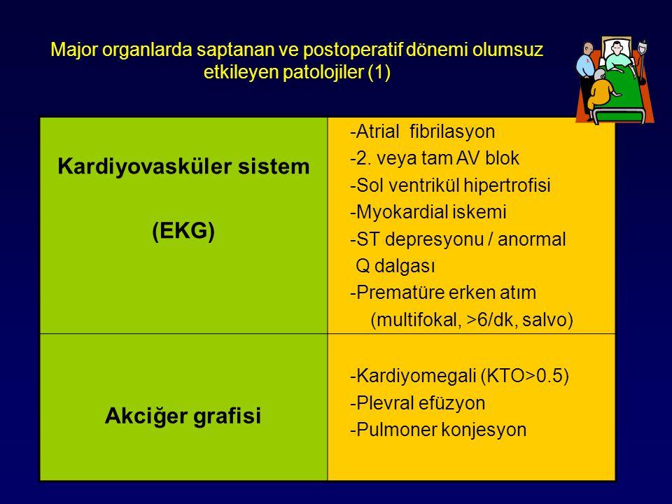 Kardiyovasküler sistem (EKG) -Atrial fibrilasyon -2. veya tam AV blok -Sol ventrikül hipertrofisi -Myokardial iskemi -ST depresyonu / anormal Q dalgas