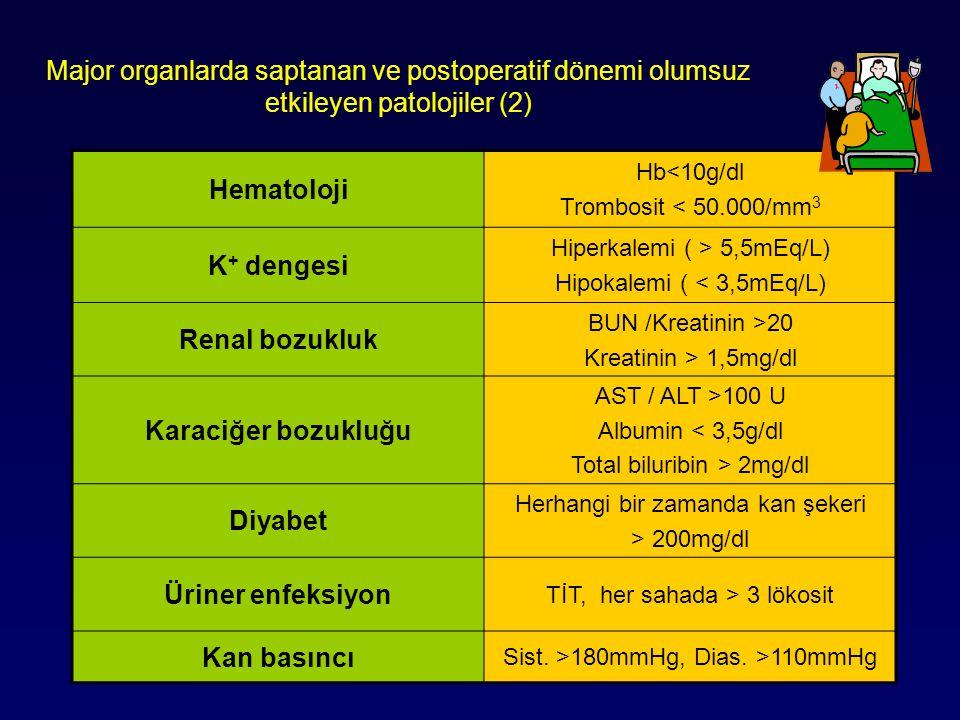 Hematoloji Hb<10g/dl Trombosit < 50.000/mm 3 K + dengesi Hiperkalemi ( > 5,5mEq/L) Hipokalemi ( < 3,5mEq/L) Renal bozukluk BUN /Kreatinin >20 Kreatini
