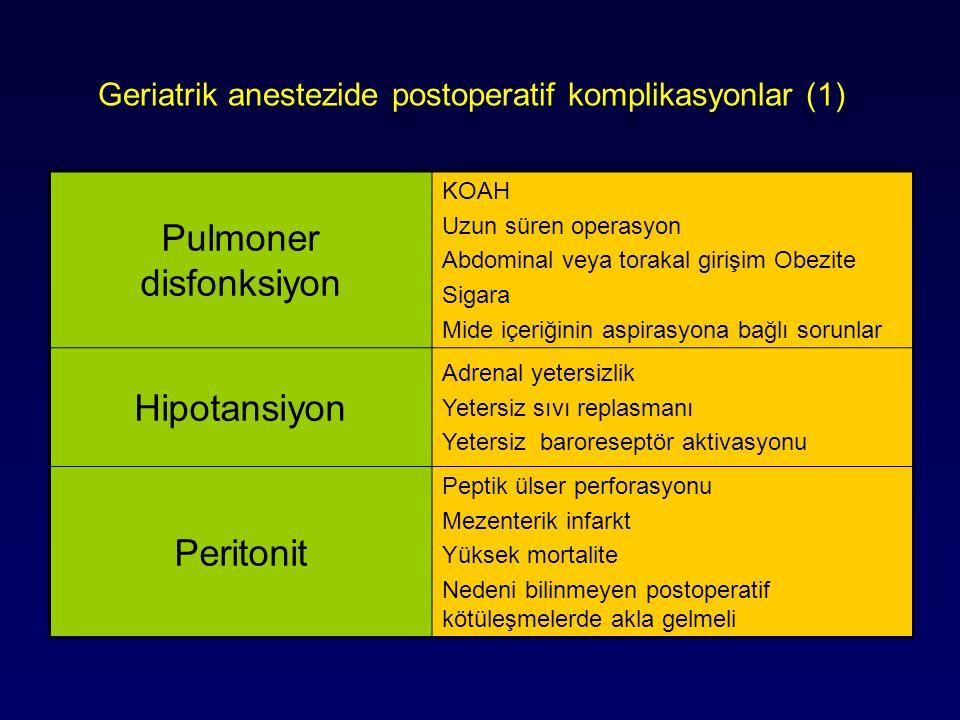 Geriatrik anestezide postoperatif komplikasyonlar (1) Pulmoner disfonksiyon KOAH Uzun süren operasyon Abdominal veya torakal girişim Obezite Sigara Mi