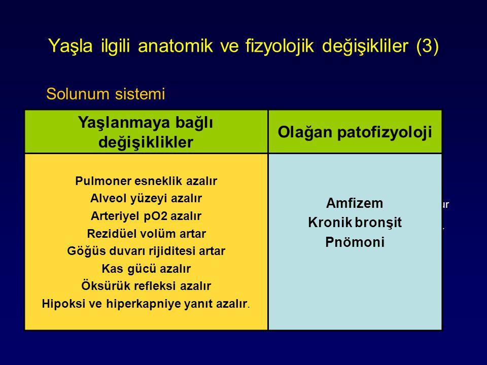 Yaşla ilgili anatomik ve fizyolojik değişikliler (3) Solunum sistemi Toraks elastikiyeti azalır, solunum kasları zayıflar Alveol yüzeyi azalır Öksürük