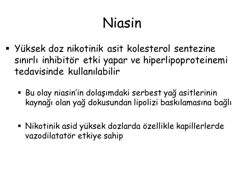  Yüksek doz nikotinik asit kolesterol sentezine sınırlı inhibitör etki yapar ve hiperlipoproteinemi tedavisinde kullanılabilir  Bu olay niasin'in do