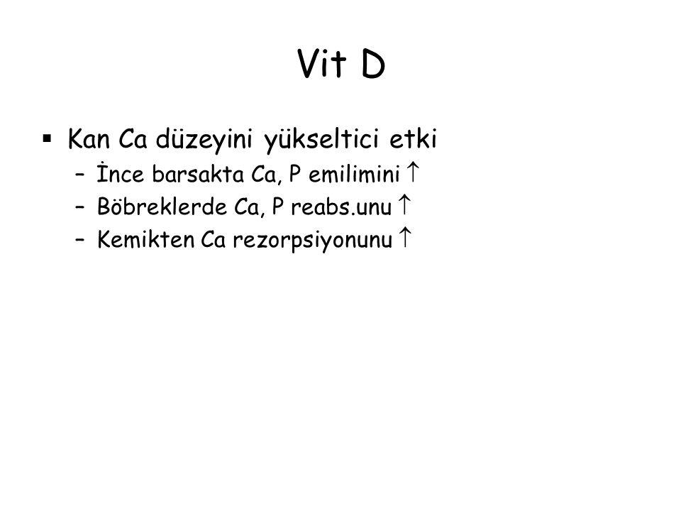 Vit D  Kan Ca düzeyini yükseltici etki –İnce barsakta Ca, P emilimini  –Böbreklerde Ca, P reabs.unu  –Kemikten Ca rezorpsiyonunu 