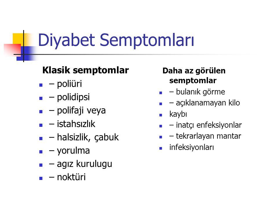 Diyabet Semptomları Klasik semptomlar – poliüri – polidipsi – polifaji veya – istahsızlık – halsizlik, çabuk – yorulma – agız kurulugu – noktüri Daha az görülen semptomlar – bulanık görme – açıklanamayan kilo kaybı – inatçı enfeksiyonlar – tekrarlayan mantar infeksiyonları